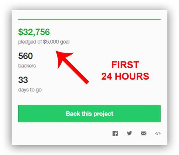 Kickstarter backers in the first 24 hours